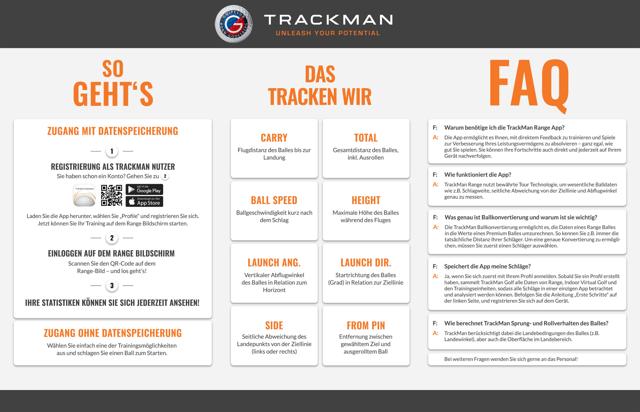 Trackman so gehts